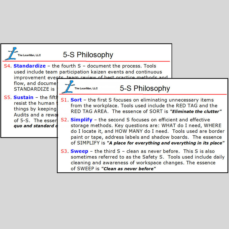 5-S Philosophy Wallet Cards (50 pack)
